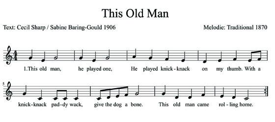 Notenblatt von This old man